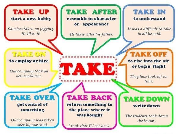 Фразовый глагол take: особенности употребления