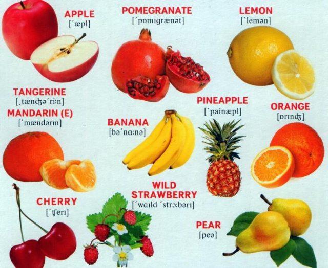Названия овощей и фруктов на английском языке
