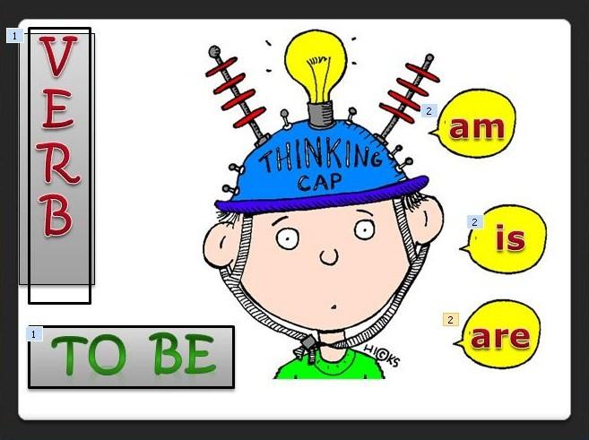 Глагол to be: значение и особенности употребления