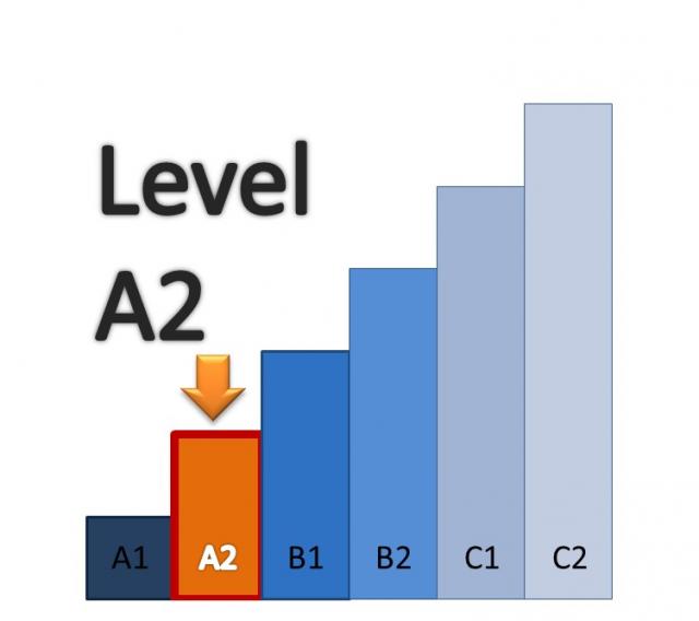 уровень Pre-Intermediate