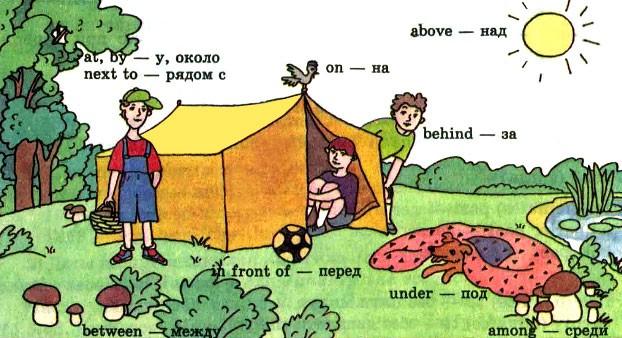 Английские предлоги: примеры и таблица