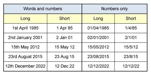 Как правильно писать и читать даты на английском языке?