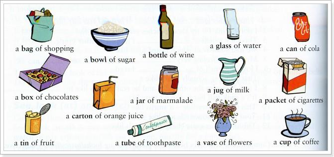 Исчисляемые и неисчисляемые существительные английского языка: правила и примеры