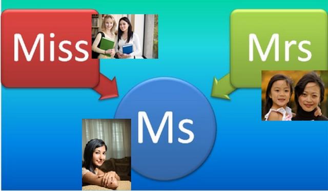 ms или mrs