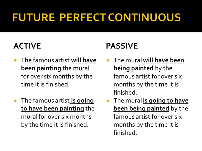 Future Perfect Continuous — Будущее Совершенно-длительное Время