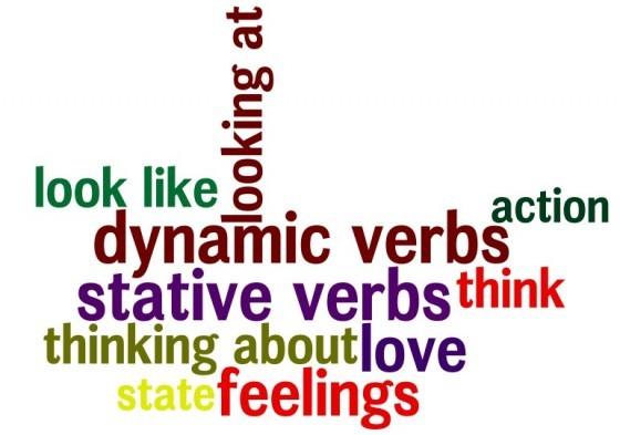 Stative verbs — глаголы, не употребляющиеся в Continuous