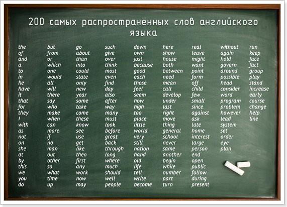 А вы знаете сколько слов в английском языке?