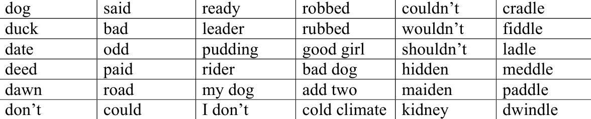 Пример взрывных согласных английского языка