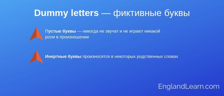Фиктивные буквы